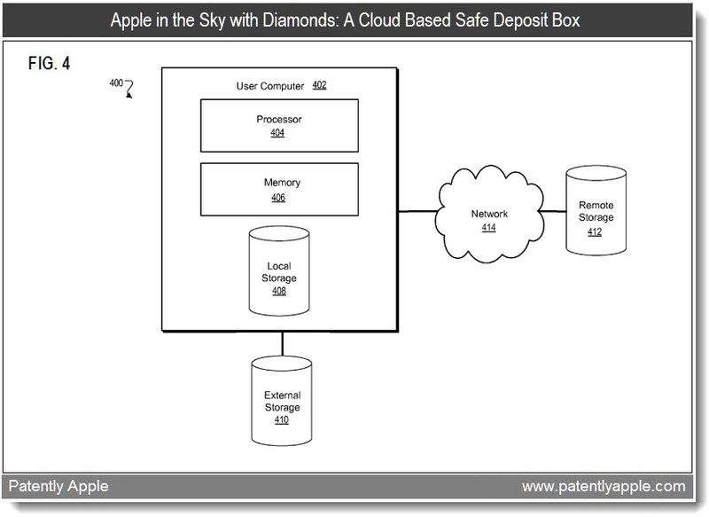 3 - Apple in the Sky with Diamonds - A Cloud Based Safe Deposit Box - Feb 2011