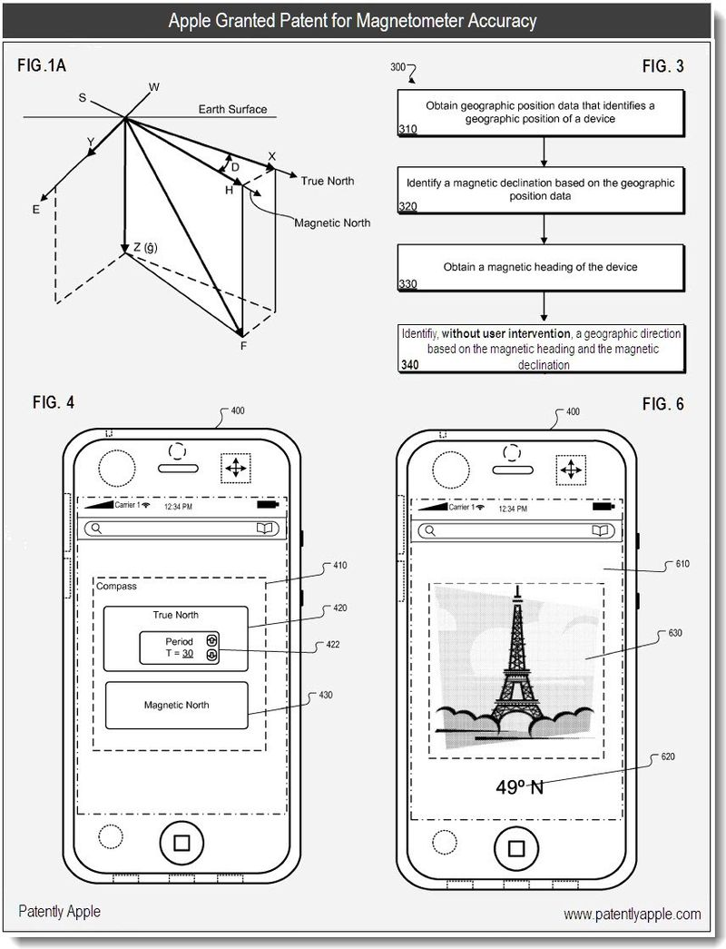 3b - Apple patent - auto identifying Geographic direction