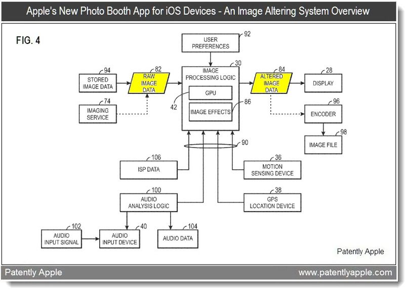 2 - apple patent - photo booth for iOS devices (and beyond) - An Image Altering System Overview - feb 2011
