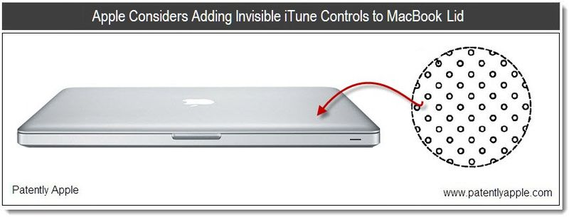 1 - Cover - Apple Considers Adding Invisible iTune Controls to MacBook lid - Feb 2011