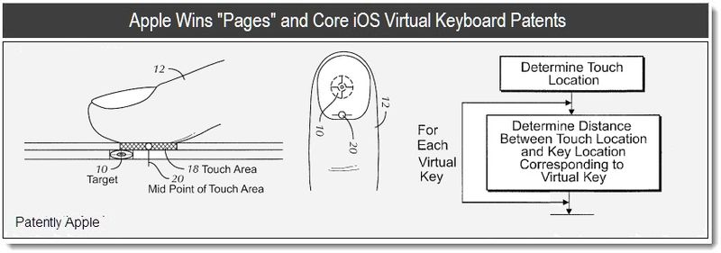 1 - Cover - Apple Wins Pages and core iOS virtual keyboard patents - mar 2011