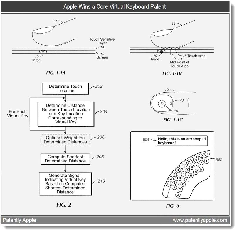 2 - apple wins core virtual keyboard patent - mar 2011