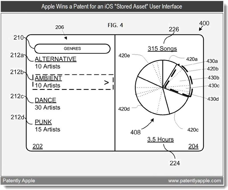 6 - Apple wins patent for stored assests on iOS UI - mar 2011