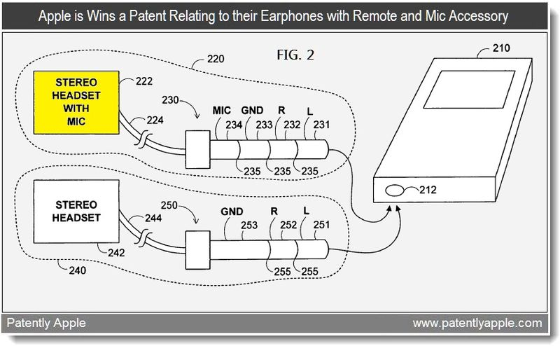 4 - Apple wins earphones with remote and mic patent - march 22, 2011