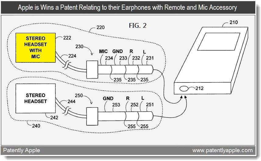 Ear Plug Wiring Diagram : Ipod ear plug wiring diagram to usb