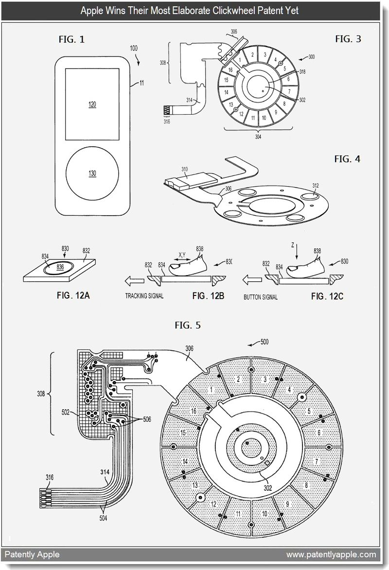 4 - Apple wins clickwheel patent - mar 22, 2011