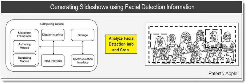 Cover - Apple patent - generating slideshows using facial Detection Information - Mar 2011