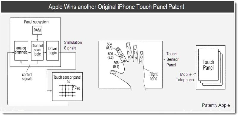 Apple Wins another Original iPhone Touch Panel Patent - Apple, mar 29, 2011