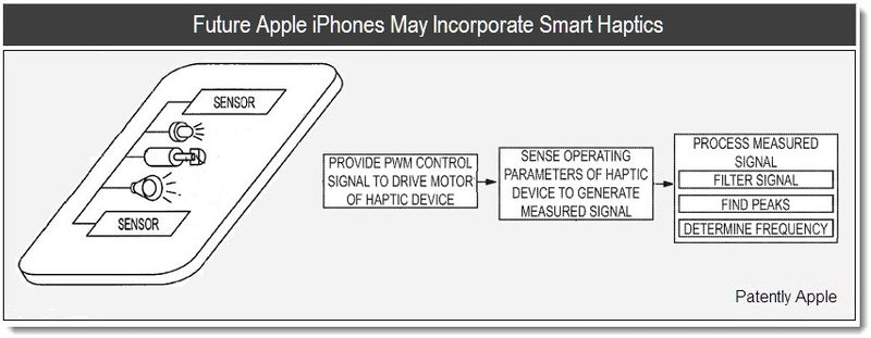 Future Apple iPhones May Incorporate Smart Haptics - mar 2011