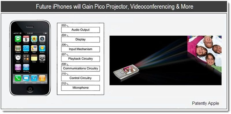 Future iPhone will Gain Pico Projector, Videoconferencing & More - 2009 patent