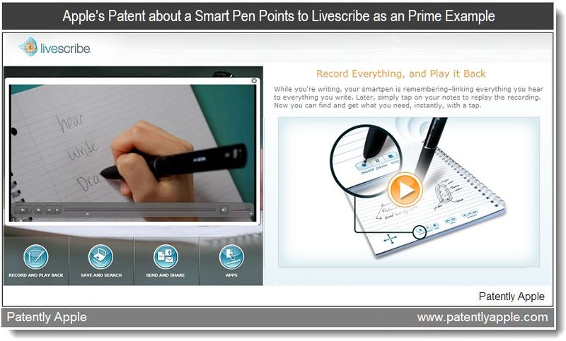 2 - Apple Smart Pen Patent Points to Livescribe - a march 31, 2011 apple patent