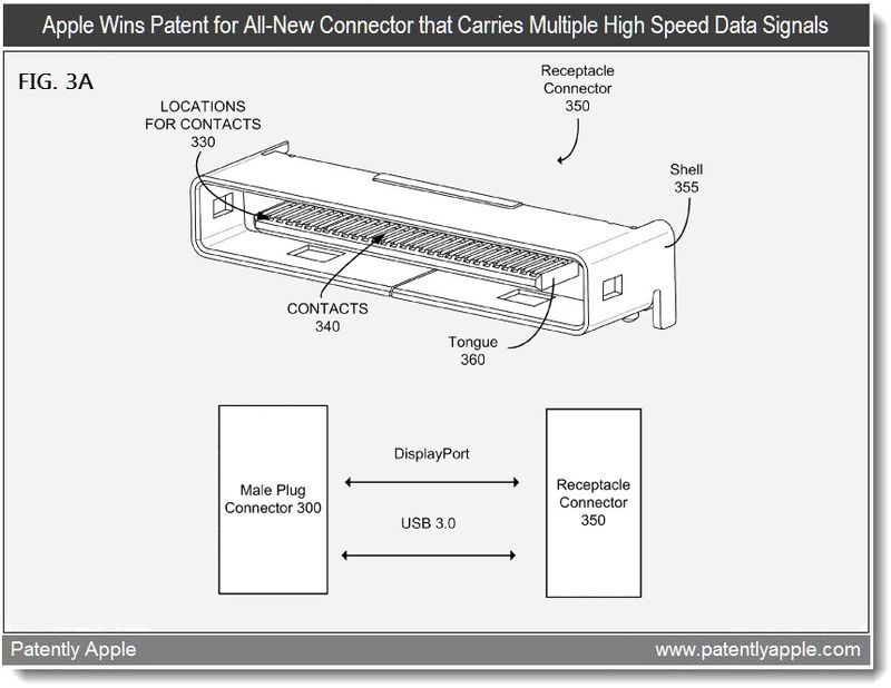 2 - Apple wins patent for all new connector that carries multiple high speed data signals - apr 5,  2011