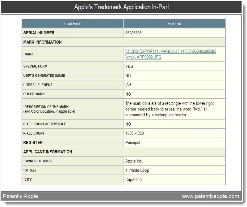 Apple's Trademark in-part for an iAd graphic