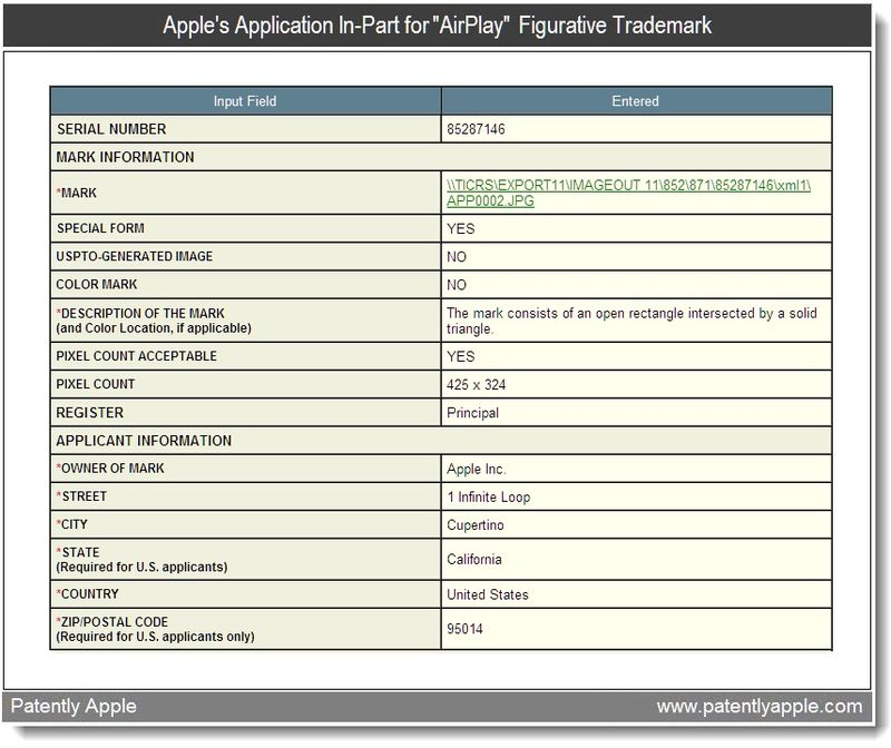 2 - Apple's Trademark Application In-Part for AirPlay Figurative Trademark - April 2011