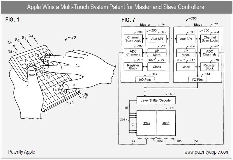 4 -  Apple wins Patent for master slave controllers on touch devices - dec 2010