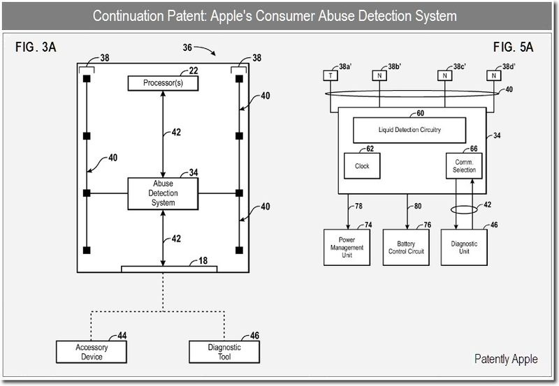 Xtra - consumer abuse detection System patent - continuation - apple 2010