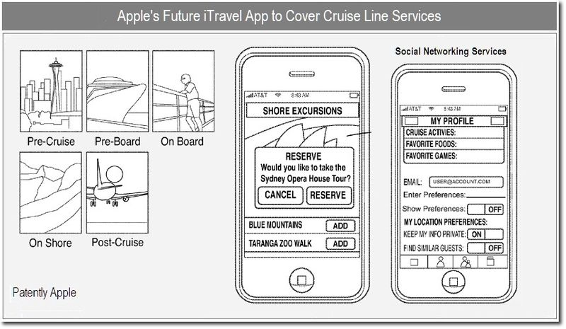 1 - Cover - iTravel for the Cruise line Services - Apple patent 2010