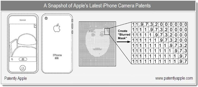 1b - Cover - A snapshot of Apple's latest iPhone related camera Patents - dec 2010