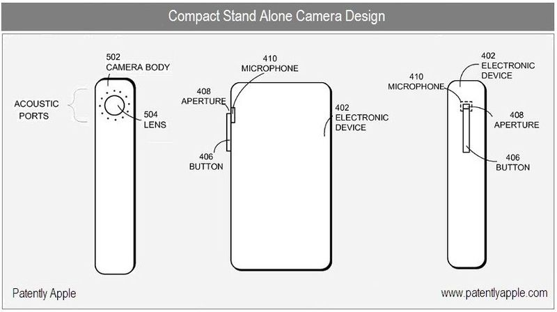 1 - Cover - compact stand alone camera design, apple patent 2009