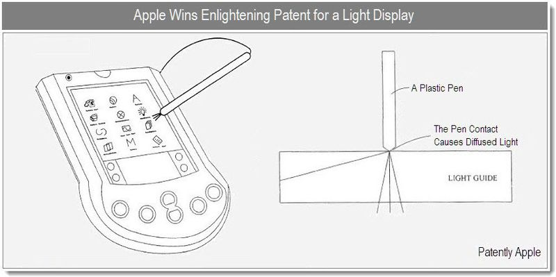 1 - Cover - Apple granted patent for Light Display - dec 2010