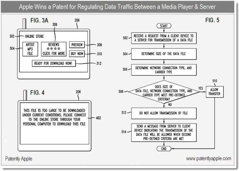 5  - apple patent re regulating data traffic between a media player & server - dec 2010