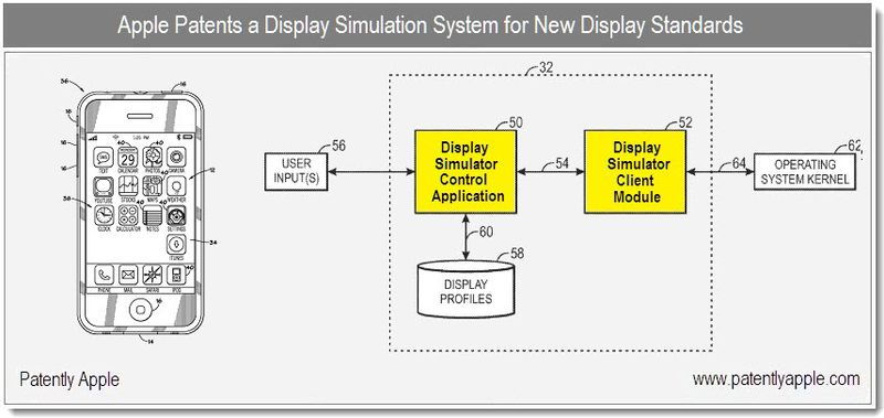 1 - Cover - Apple patent - display simulation system - dec 2010