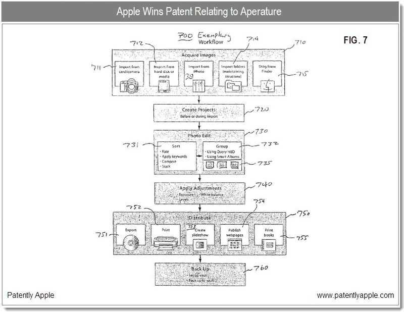 6 - Aperature granted patent - apple