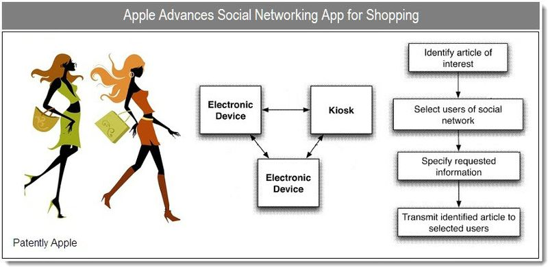 1 - Cover - Apple advances social networking app for shopping - dec 2010