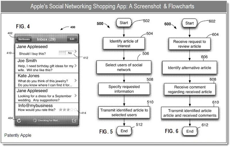 3 - Apple's patent re shopping social networking app - screenshot and flowcharts - dec 2010