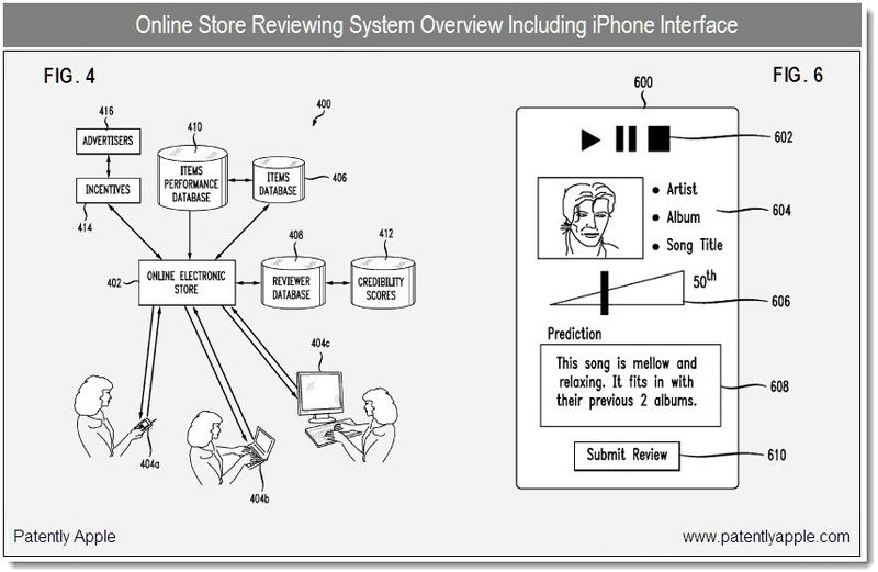 4 - online store rating system overiew incl iphone interface - dec 2010 apple patent