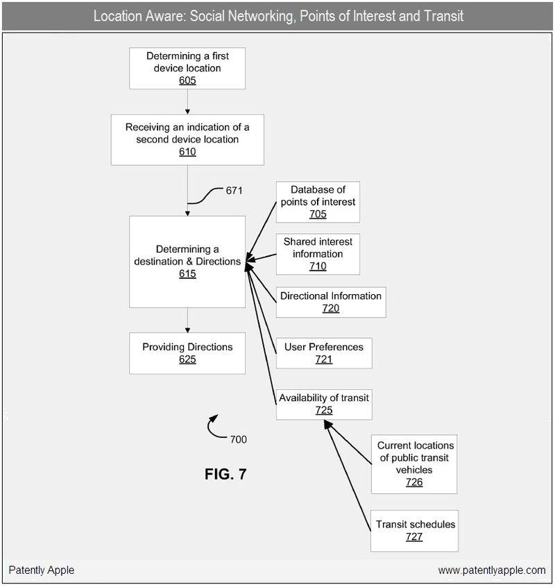 3 - geo location, transit, points of interest - apple patent