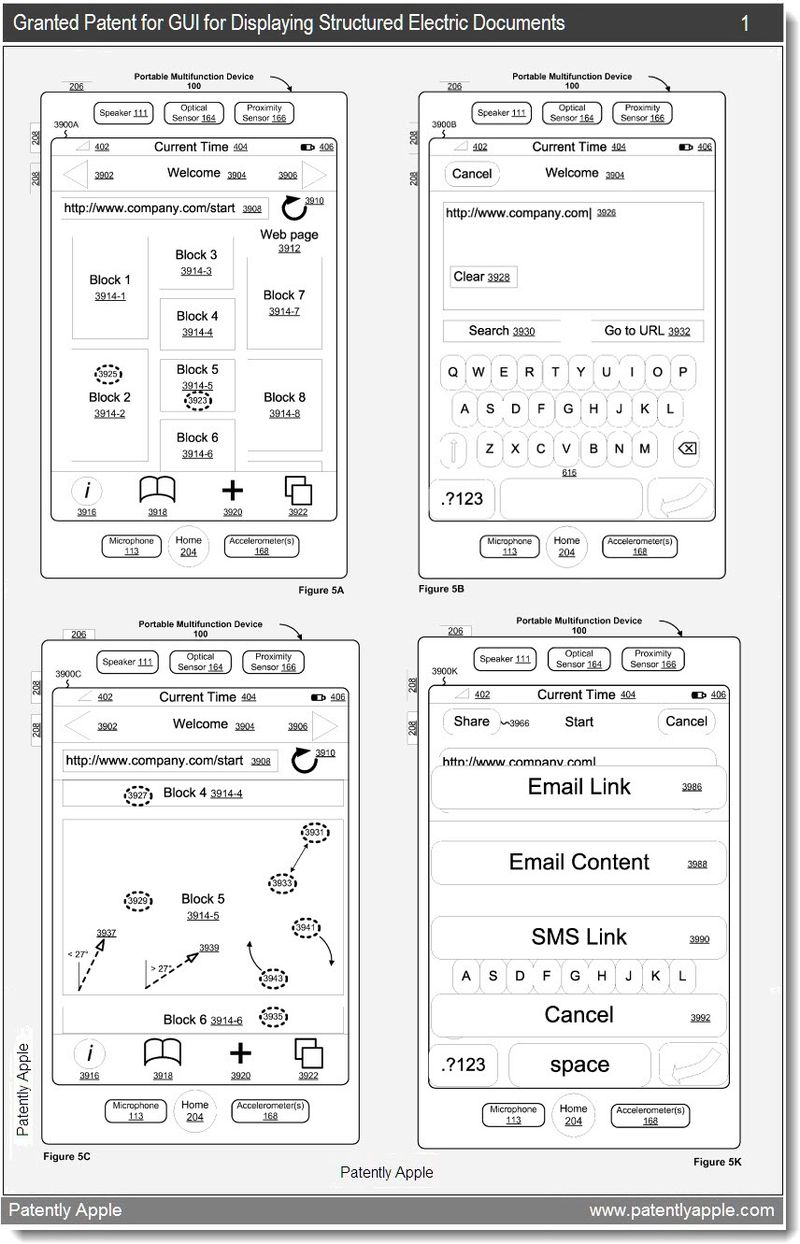 2 - GUI for displaying structured e-docs - apple patent jan 2011