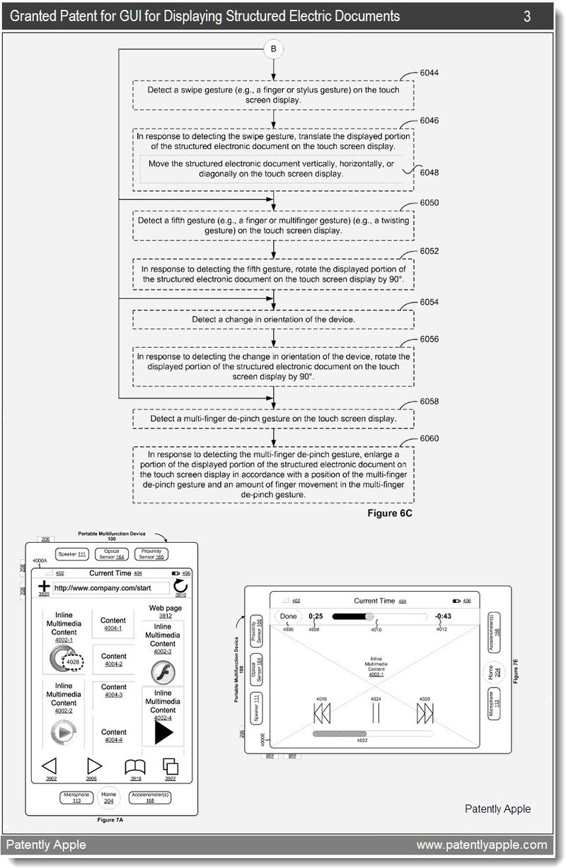 4 - gui for displaying structured e-docs - apple patent jan 2010