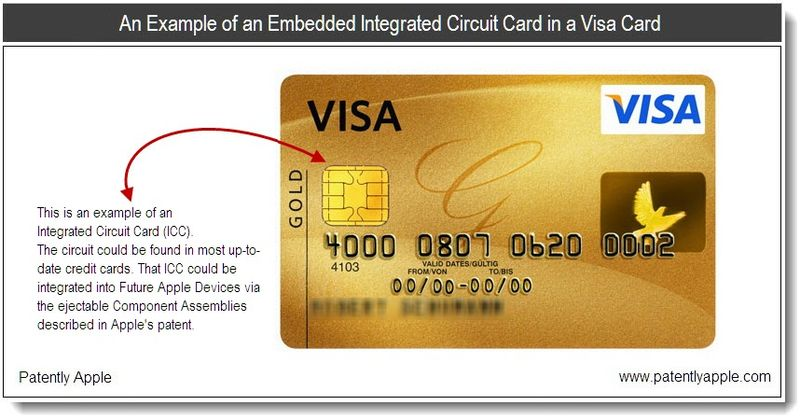 3b - integrated circuit card embedded in card, but could be used in a SIM card-like app