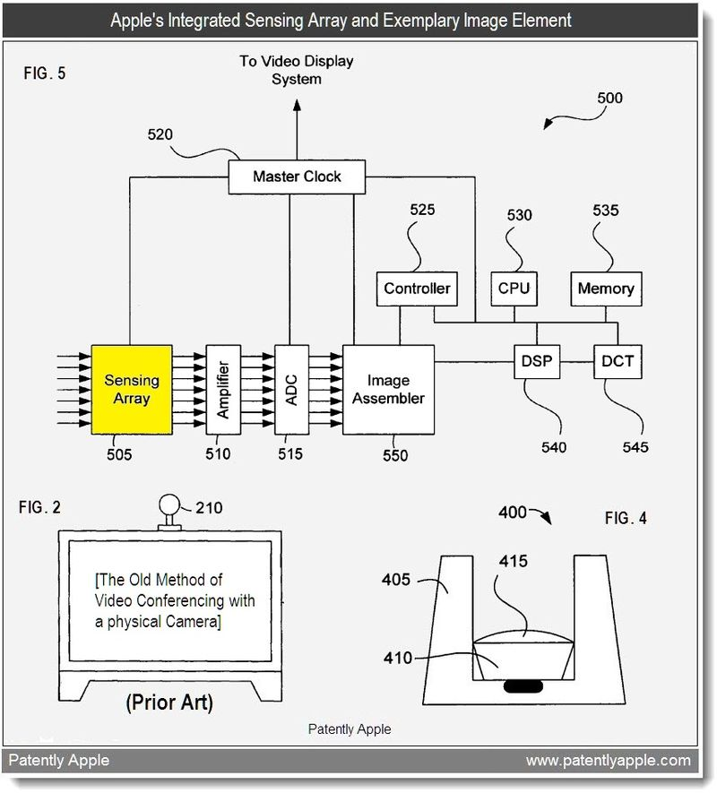 3C - sensing array and exemplary image element - may 2009 patent, 2011 report - Apple Inc