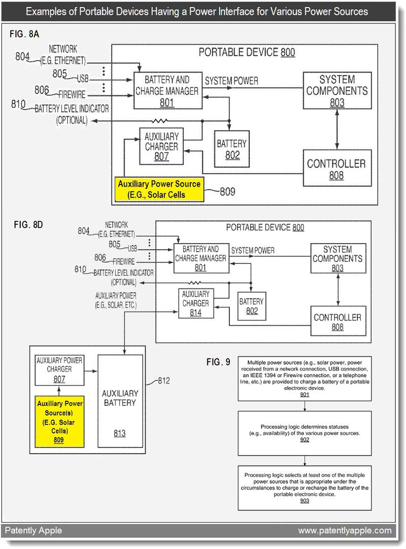 3BB - various power sources for portable devices including solar - apple granted patent jan 2011