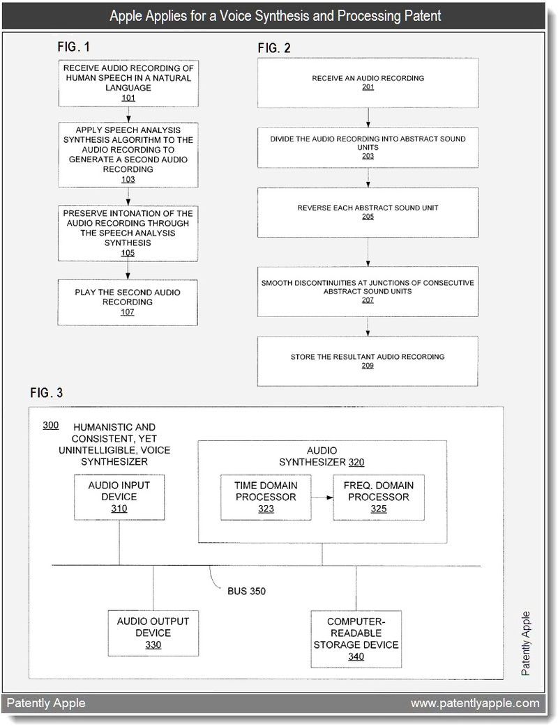2 - voice synthesis & processing patent application - Apple Inc, Jan 2011