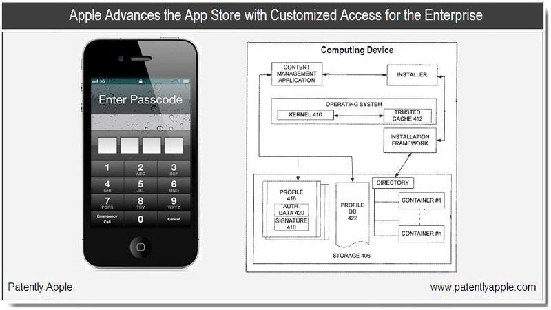 1 - Cover - Apple advances app store for enterprise - jan 2011