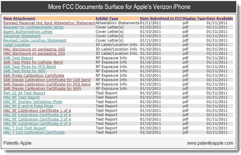 2 - More FCC Documents surface for Apple's Verizon iPhone - Jan 13, 2011