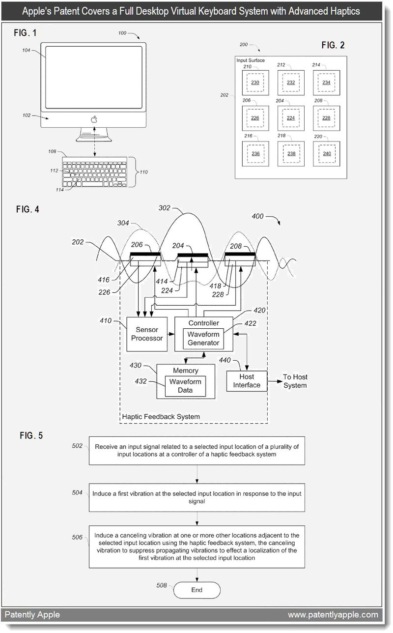 2 - advanced haptic virtual desktop keyboard system -apple jan 2011