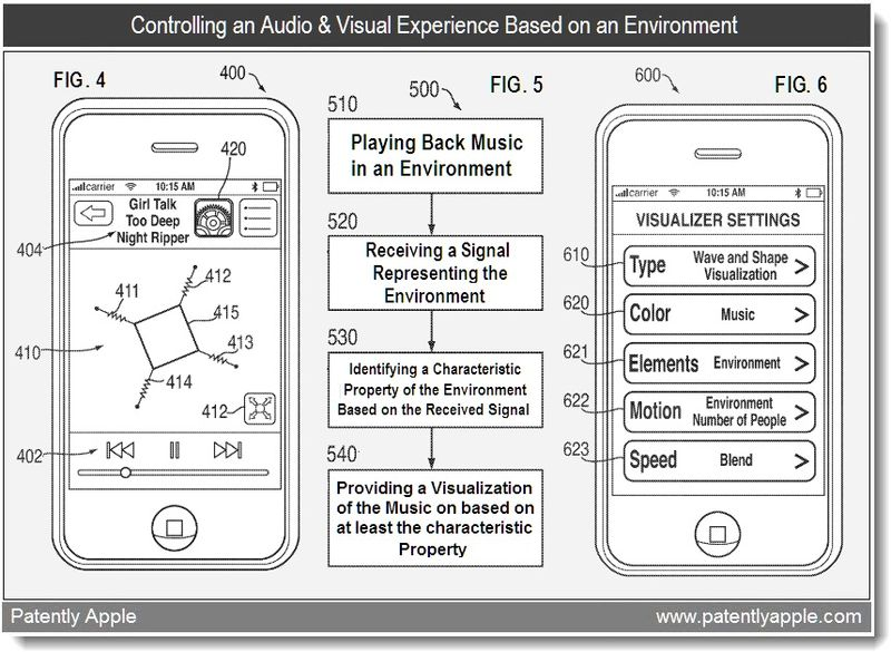 3 - contolling av experience based on environment - apple patent jan 2011