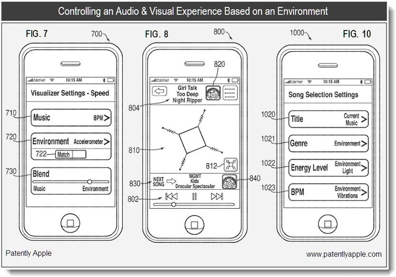 4 - controlling av experiences based on environment - figs 7, 8, 10 - apple patent jan 2011