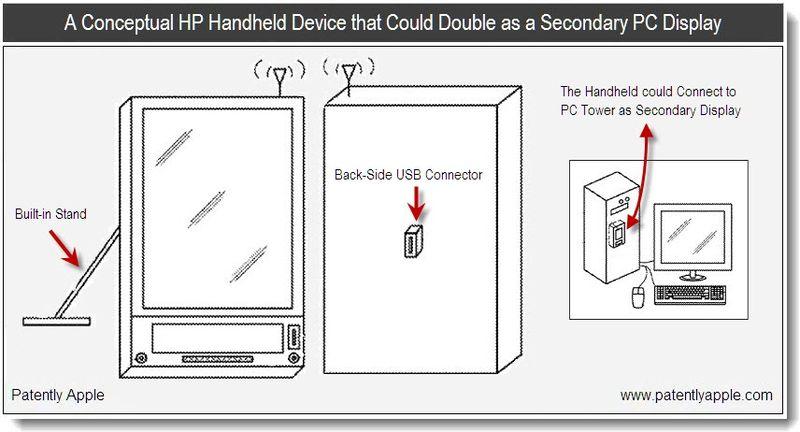 4b - Conceptual HP Handheld Device - patent 2011