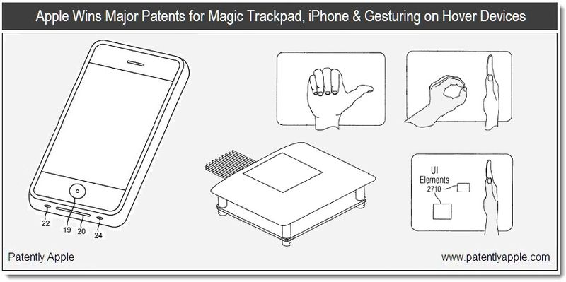 1 - Cover - apple patents for magic trackpad, iPhone & gesturing on hover devices - jan 2011