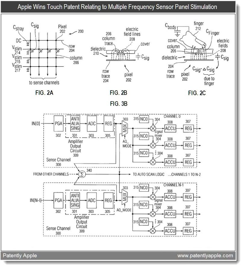 Xtra 2 - touch related patent, apple - multiple frequency sensor panel stimulation