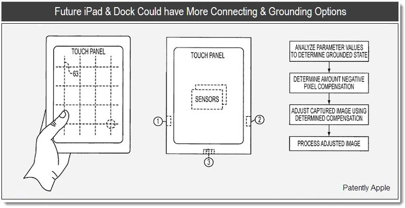 1 - Cover - future iPad & Dock could have more connecting and grounding options - apple, Jan 2011