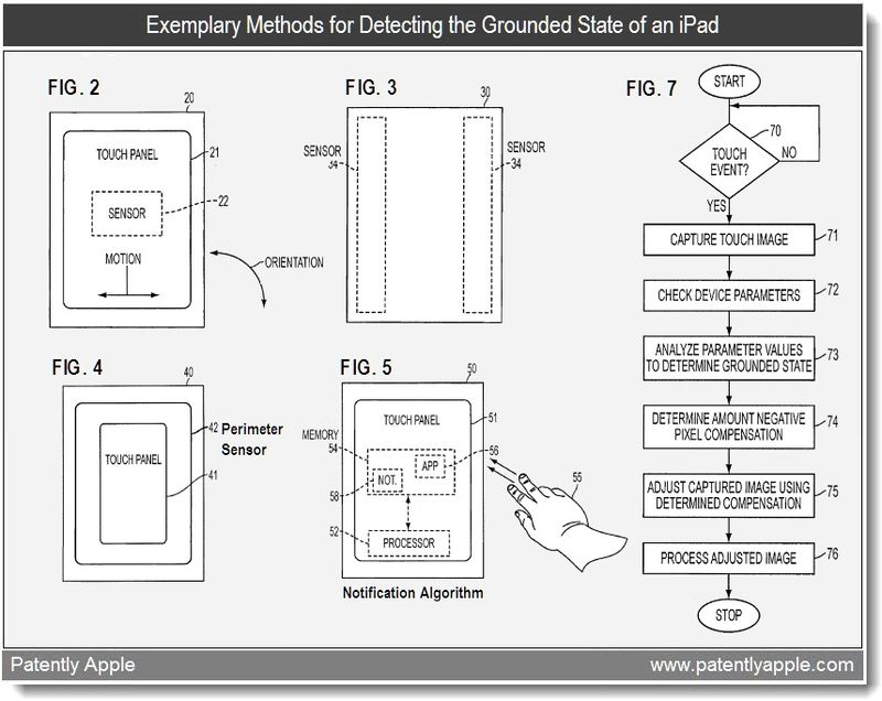 3 - Exemplary methods for detecting the grounded state of an iPad - apple patent Jan 2011