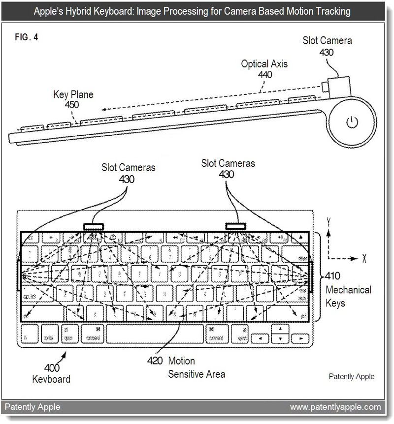 3 - Apple's Hybrid Keyboard with Motion Tracking - patent jan 2011
