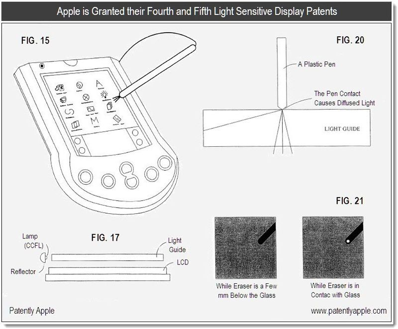 2 - Light Sensitive Display - Apple Granted Patent - Feb 2011