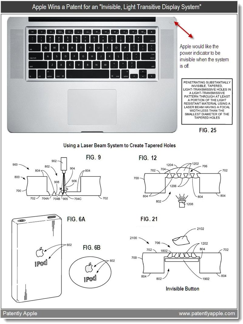 3 - Invisible, Light Transitive Display System - Apple granted patent Feb 1, 2011